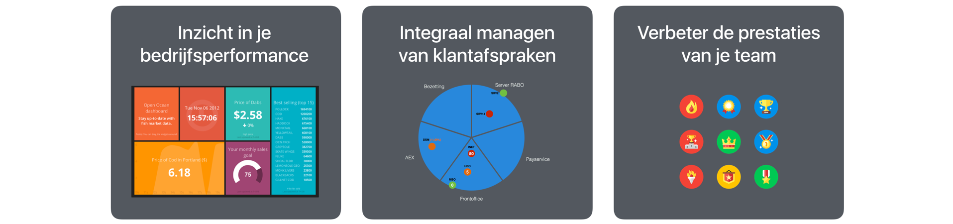 Statusboards smaken - business intelligence